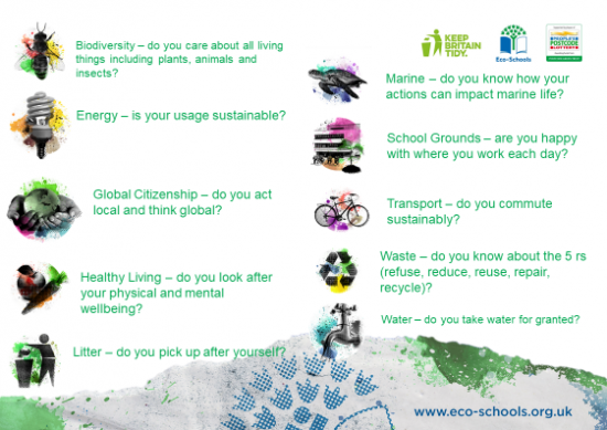 Eco Schools Ten Topics